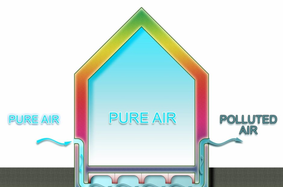 Common Type of Radon Mitigation Systems